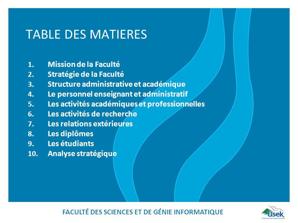 TABLE DES MATIERES 1. Mission de la Faculté 2. Stratégie de la Faculté 3. Structure administrative et académique 4. Le personnel enseignant et adminis