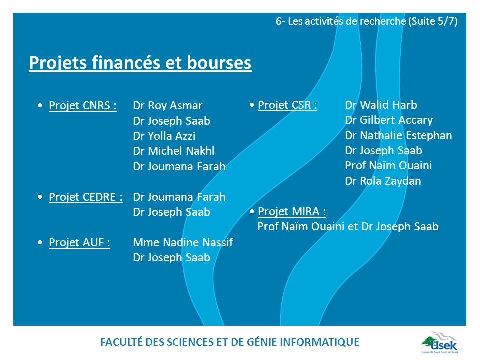 Projets financés et bourses Projet CNRS : Dr Roy Asmar Dr Joseph Saab Dr Yolla Azzi Dr Michel Nakhl Dr Joumana Farah Projet CEDRE : Dr Joumana Farah D