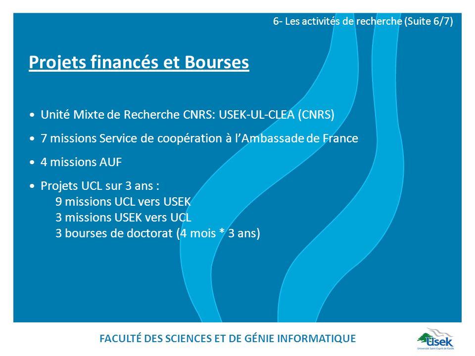 Unité Mixte de Recherche CNRS: USEK-UL-CLEA (CNRS) 7 missions Service de coopération à lAmbassade de France 4 missions AUF Projets UCL sur 3 ans : 9 missions UCL vers USEK 3 missions USEK vers UCL 3 bourses de doctorat (4 mois * 3 ans) Projets financés et Bourses 6- Les activités de recherche (Suite 6/7) FACULTÉ DES SCIENCES ET DE GÉNIE INFORMATIQUE