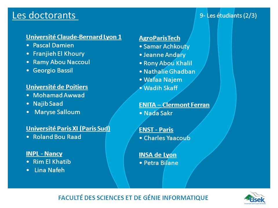 Université Claude-Bernard Lyon 1 Pascal Damien Franjieh El Khoury Ramy Abou Naccoul Georgio Bassil Université de Poitiers Mohamad Awwad Najib Saad Mar