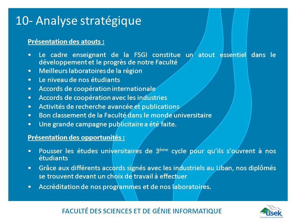 10- Analyse stratégique Présentation des atouts : Le cadre enseignant de la FSGI constitue un atout essentiel dans le développement et le progrès de n