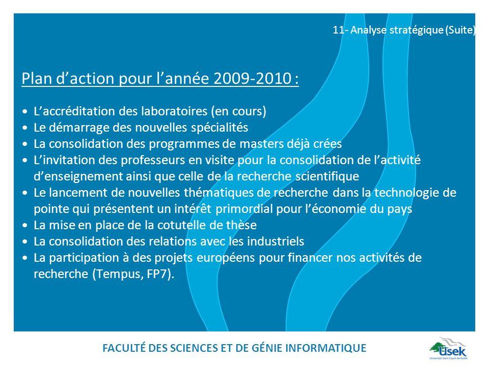 Plan daction pour lannée 2009-2010 : Laccréditation des laboratoires (en cours) Le démarrage des nouvelles spécialités La consolidation des programmes