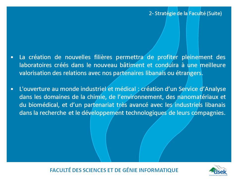 La création de nouvelles filières permettra de profiter pleinement des laboratoires créés dans le nouveau bâtiment et conduira à une meilleure valorisation des relations avec nos partenaires libanais ou étrangers.