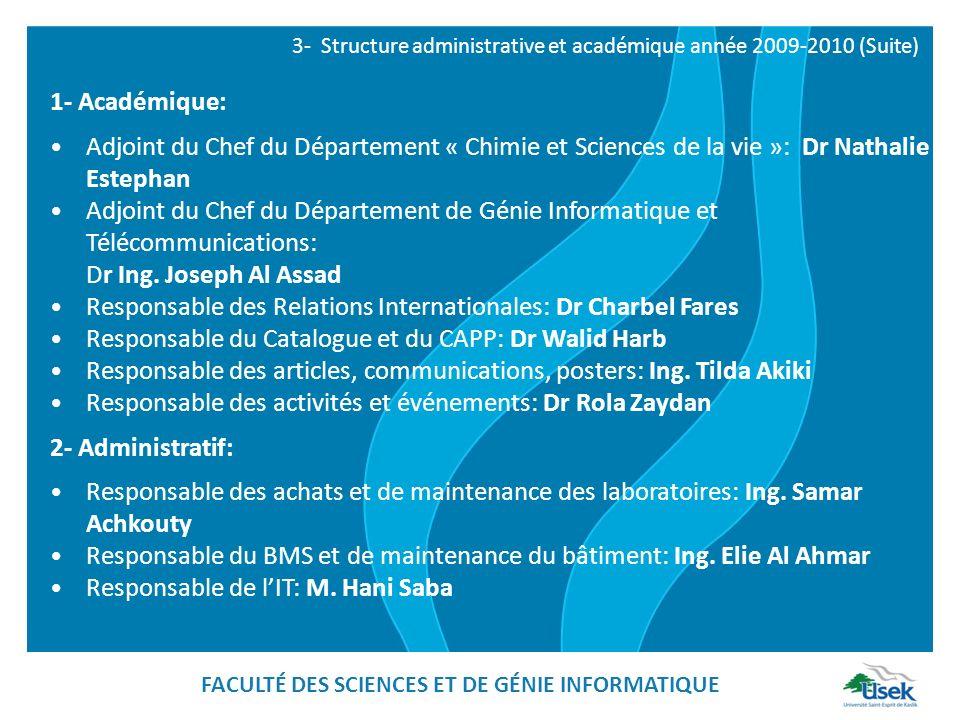 1- Académique: Adjoint du Chef du Département « Chimie et Sciences de la vie »: Dr Nathalie Estephan Adjoint du Chef du Département de Génie Informatique et Télécommunications: Dr Ing.