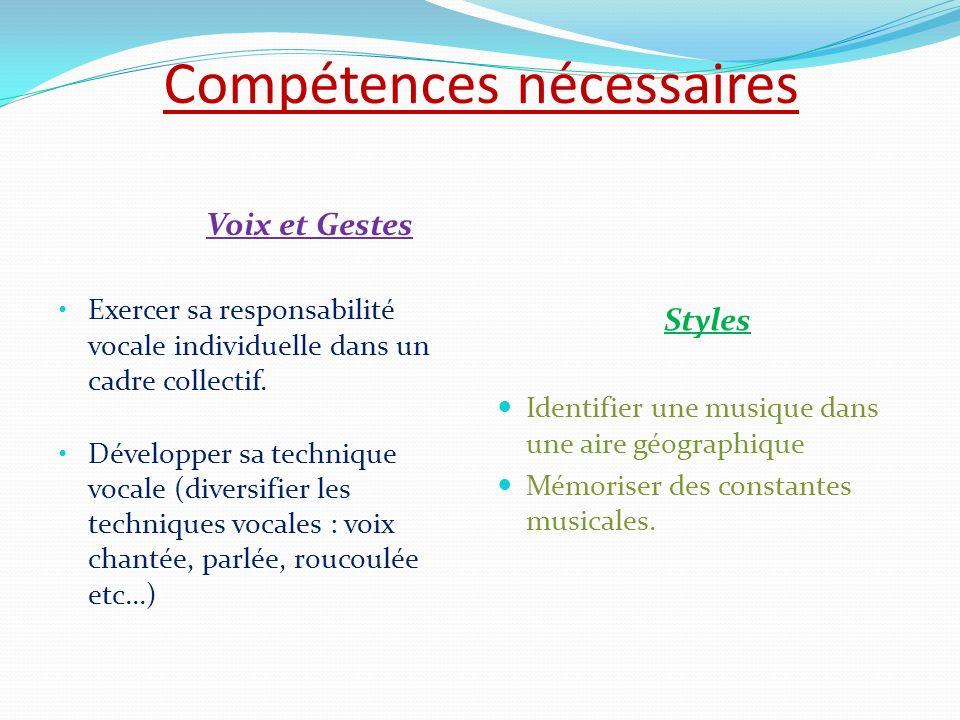 Compétences nécessaires Voix et Gestes Styles Exercer sa responsabilité vocale individuelle dans un cadre collectif. Développer sa technique vocale (d