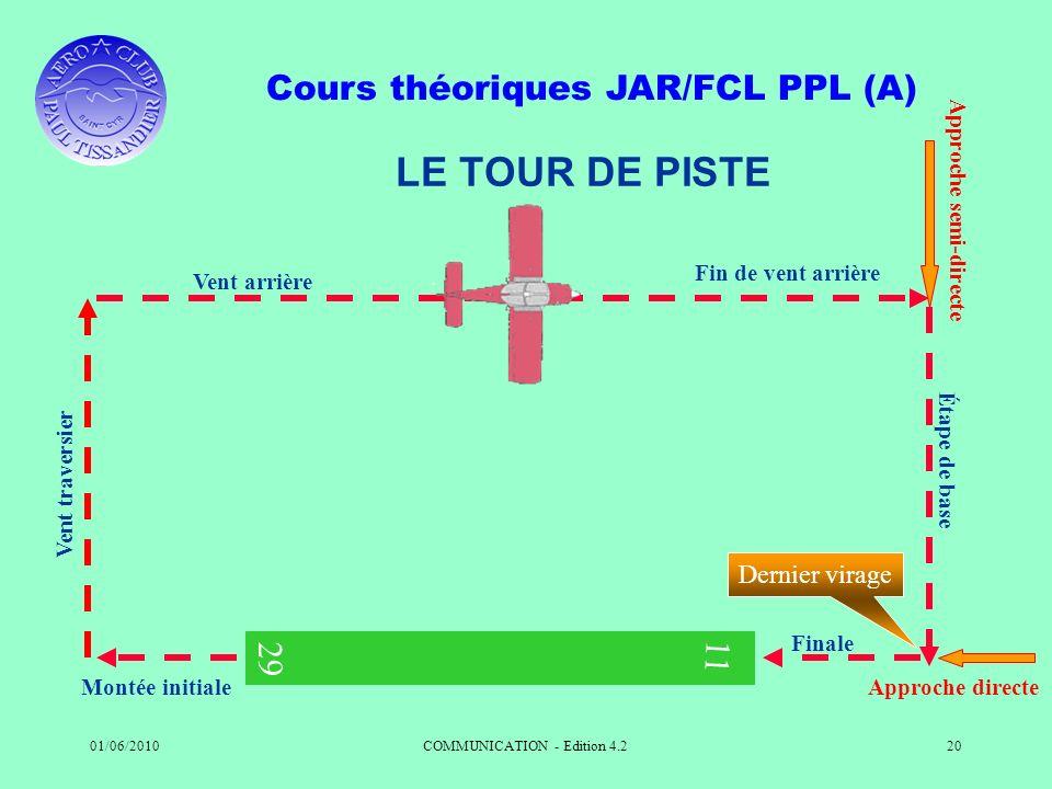 Cours théoriques JAR/FCL PPL (A) 01/06/2010COMMUNICATION - Edition 4.220 LE TOUR DE PISTE Montée initiale Vent traversier Vent arrière Fin de vent arr