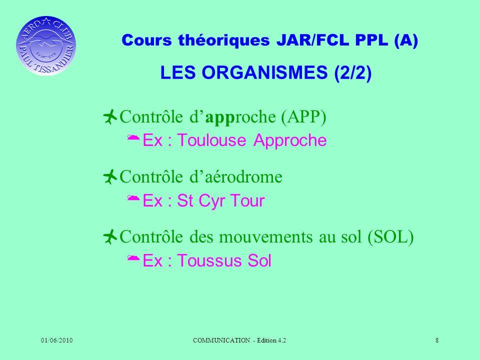 Cours théoriques JAR/FCL PPL (A) 01/06/2010COMMUNICATION - Edition 4.28 LES ORGANISMES (2/2) Contrôle dapproche (APP) Ex : Toulouse Approche Contrôle