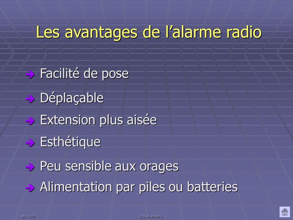 MJ 2007LES ALARMES Certaines technologies radio sont fondées sur la double transmission des informations radio.