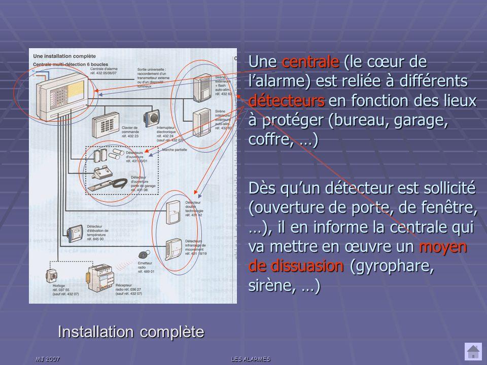 MJ 2007LES ALARMES PRINCIPE DE FONCTIONNEMENT DUNE ALARME INTRUSION