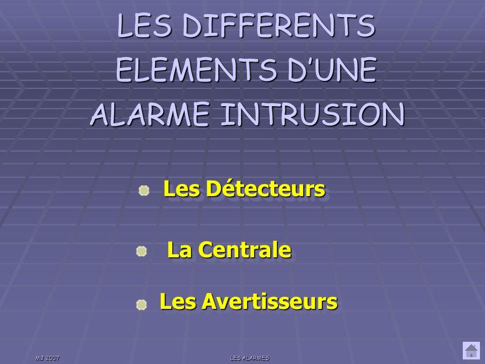 MJ 2007LES ALARMES Détection Centralisation Signalisation Cest le cerveau du système Pour faire fuir lintrus ou pour alerter Pour la surveillance à plusieurs niveaux Un système dalarme se décompose en 3 parties :