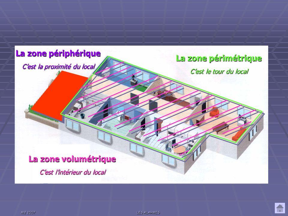 MJ 2007LES ALARMES Surveillance de l intérieur des locaux Les détecteurs volumétriques se déclenchent quand les intrus sont déjà dans le local ou le bâtiment, lieu de leur méfait.