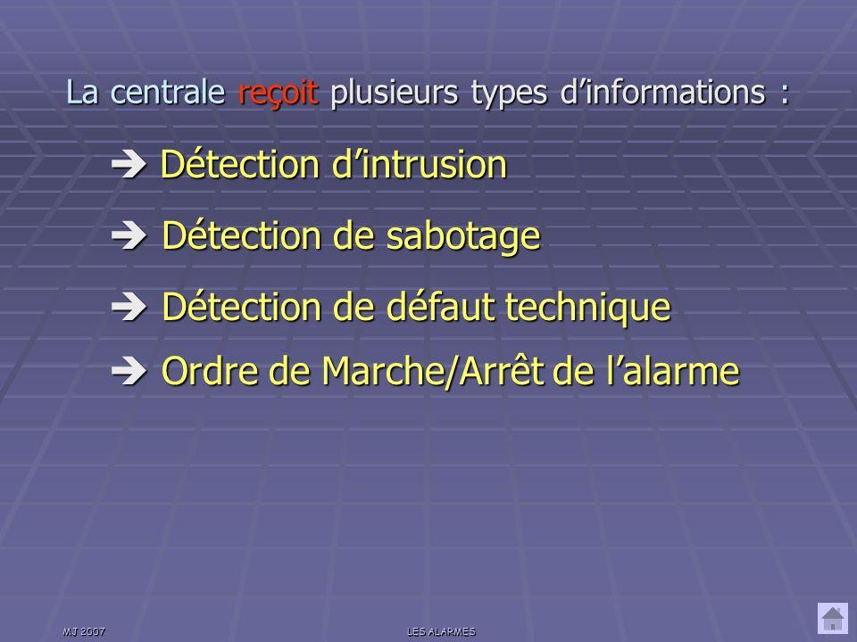 MJ 2007LES ALARMES Elle reçoit les informations émanant des détecteurs et déclenche les appareils de dissuasion et dalerte.