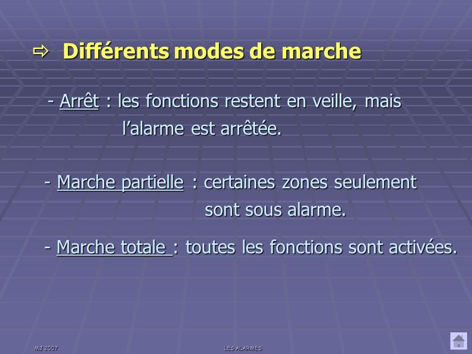 MJ 2007LES ALARMES Le mode de fonctionnement par zone permet de diviser, en plusieurs groupes indépendants, les détecteurs de lhabitation.