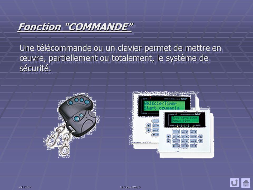 MJ 2007LES ALARMES PRESENTATION FONCTIONNELLE DUN SYSTEME DALARME TRAITEMENT COMMANDE DETECTION DISSUASION ALERTE