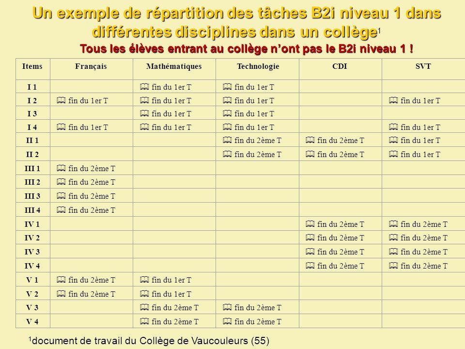 Un exemple de répartition des tâches B2i niveau 1 dans différentes disciplines dans un collège Un exemple de répartition des tâches B2i niveau 1 dans différentes disciplines dans un collège 1 ItemsFrançaisMathématiques TechnologieCDISVT I 1 fin du 1er T I 2 fin du 1er T I 3 fin du 1er T I 4 fin du 1er T II 1 fin du 2ème T fin du 1er T II 2 fin du 2ème T fin du 1er T III 1 fin du 2ème T III 2 fin du 2ème T III 3 fin du 2ème T III 4 fin du 2ème T IV 1 fin du 2ème T IV 2 fin du 2ème T IV 3 fin du 2ème T IV 4 fin du 2ème T V 1 fin du 2ème T fin du 1er T V 2 fin du 2ème T fin du 1er T V 3 fin du 2ème T V 4 fin du 2ème T Tous les élèves entrant au collège nont pas le B2i niveau 1 .