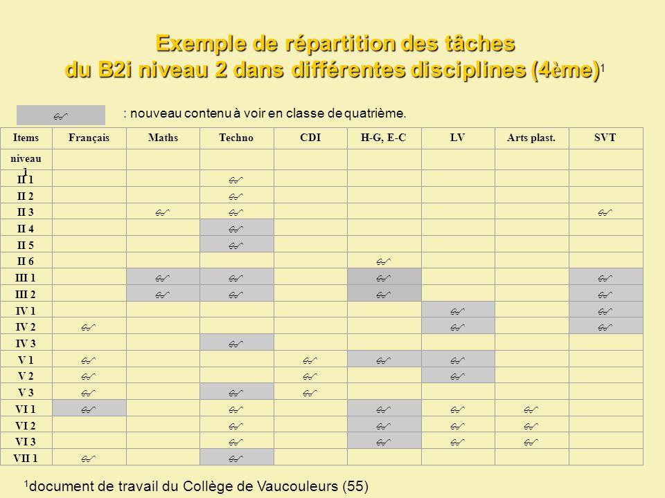 Exemple de répartition des tâches du B2i niveau 2 dans différentes disciplines (4 è me) Exemple de répartition des tâches du B2i niveau 2 dans différe