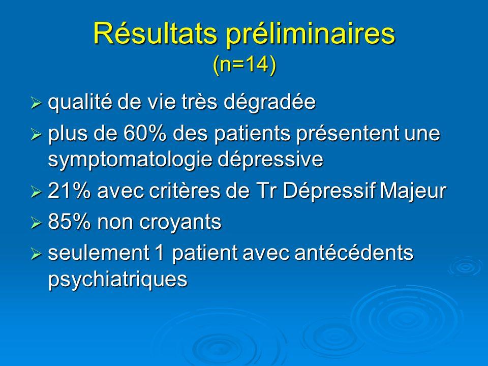 Résultats préliminaires (n=14) qualité de vie très dégradée qualité de vie très dégradée plus de 60% des patients présentent une symptomatologie dépre