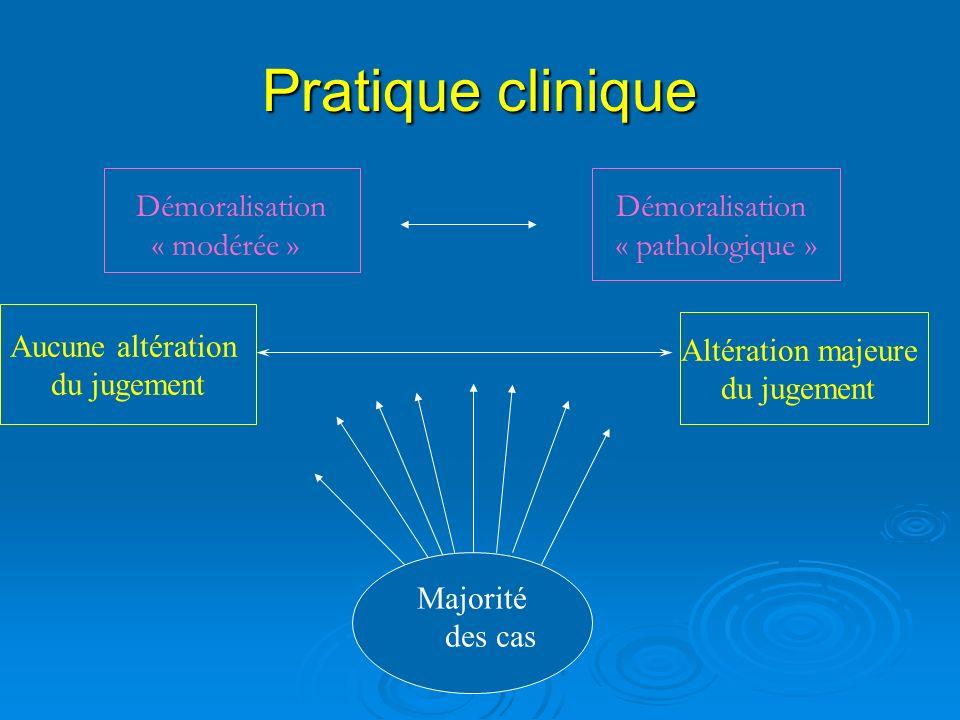 Pratique clinique Aucune altération du jugement Altération majeure du jugement Majorité des cas Démoralisation « modérée » Démoralisation « pathologiq