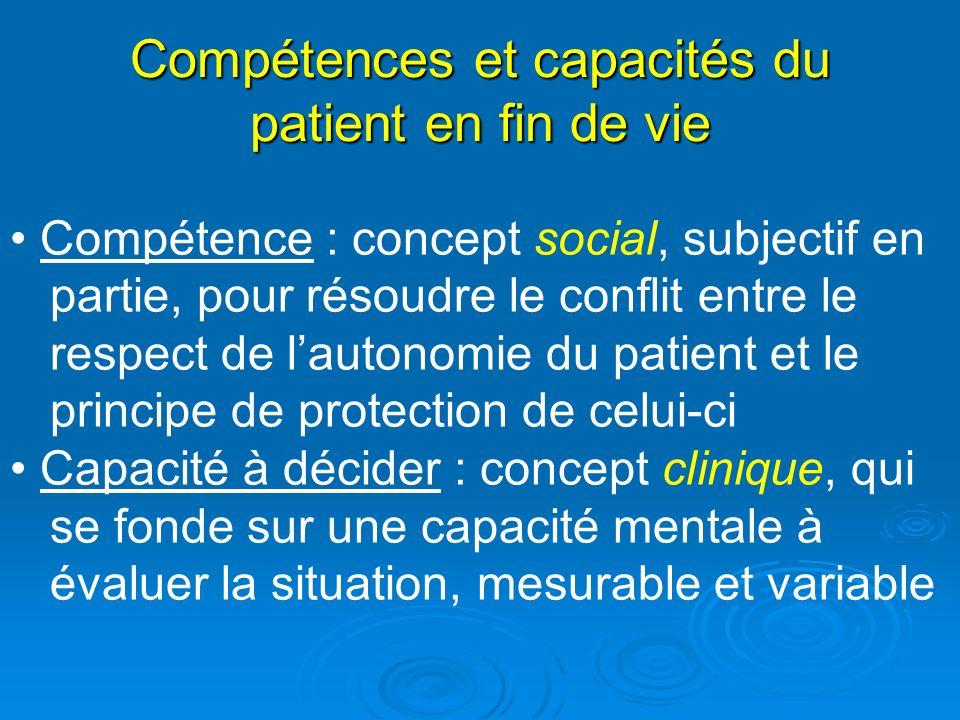 Compétences et capacités du patient en fin de vie Compétence : concept social, subjectif en partie, pour résoudre le conflit entre le respect de lauto