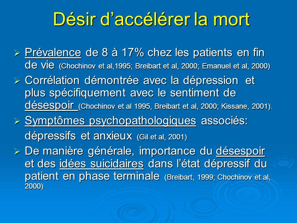 Désir daccélérer la mort Prévalence de 8 à 17% chez les patients en fin de vie (Chochinov et al,1995; Breibart et al, 2000; Emanuel et al, 2000) Préva