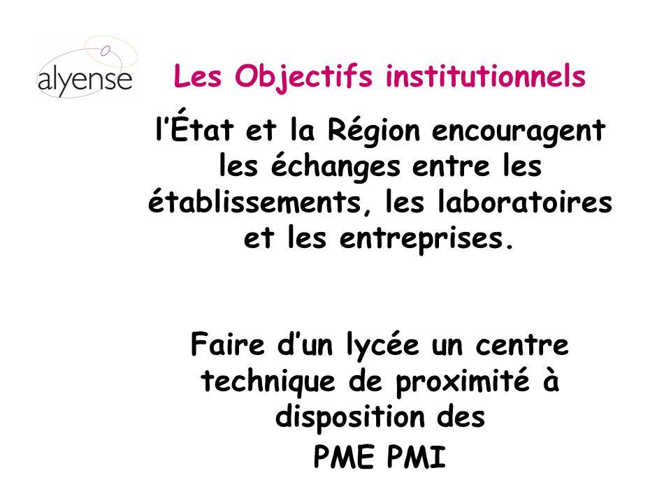 Les Objectifs institutionnels lÉtat et la Région encouragent les échanges entre les établissements, les laboratoires et les entreprises. Faire dun lyc
