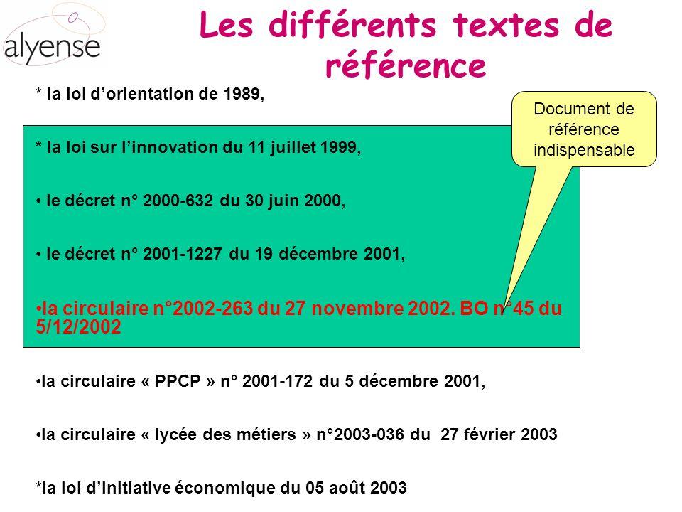Les différents textes de référence * la loi dorientation de 1989, * la loi sur linnovation du 11 juillet 1999, le décret n° 2000-632 du 30 juin 2000,