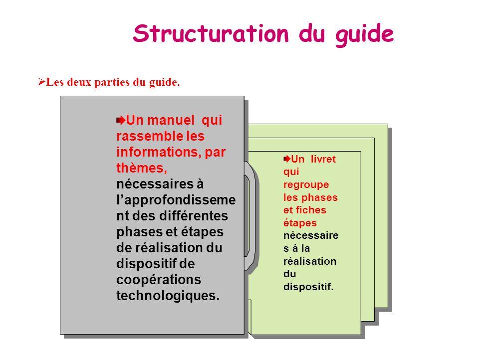 Un livret qui regroupe les phases et fiches étapes nécessaire s à la réalisation du dispositif. Un livret qui regroupe les phases et fiches étapes néc