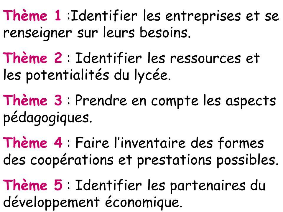 Thème 1 :Identifier les entreprises et se renseigner sur leurs besoins. Thème 2 : Identifier les ressources et les potentialités du lycée. Thème 3 : P