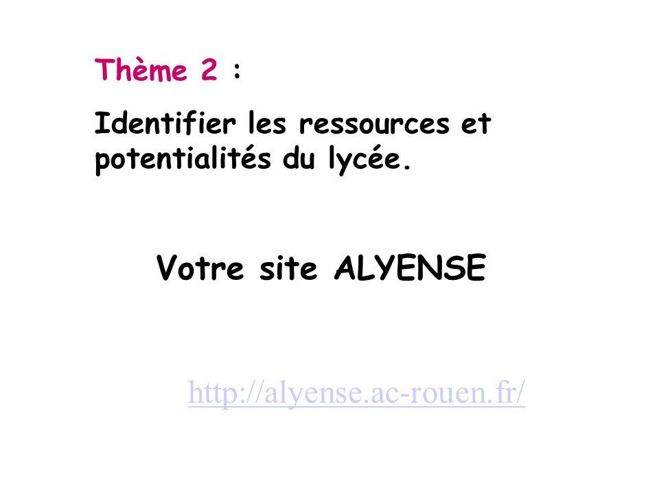 Thème 2 : Identifier les ressources et potentialités du lycée. Votre site ALYENSE http://alyense.ac-rouen.fr/