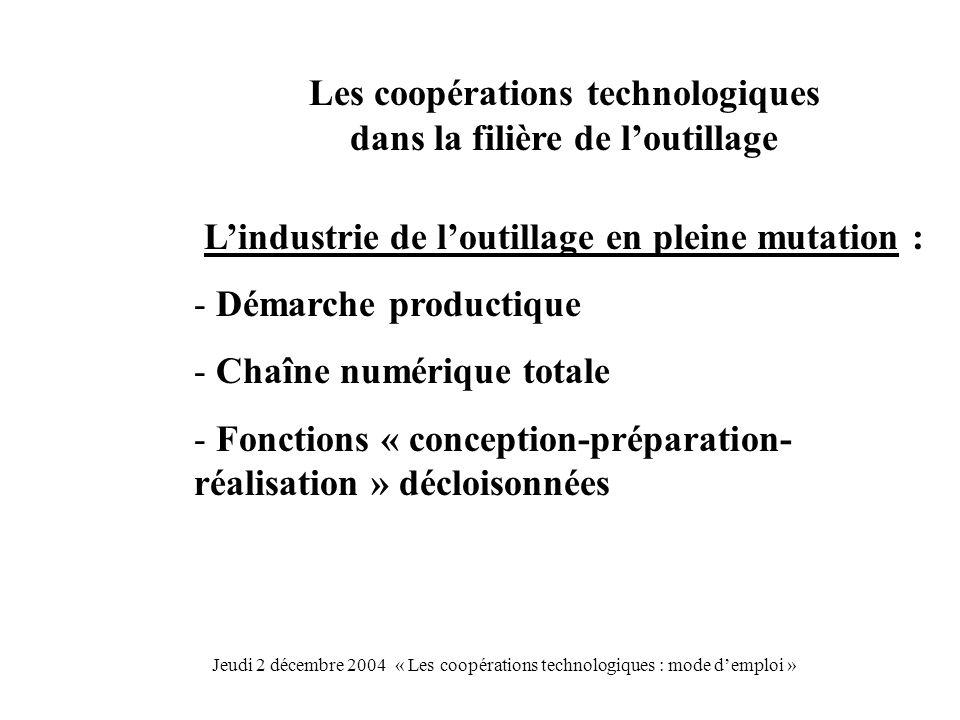 Les coopérations technologiques dans la filière de loutillage Lindustrie de loutillage en pleine mutation : - Démarche productique - Chaîne numérique