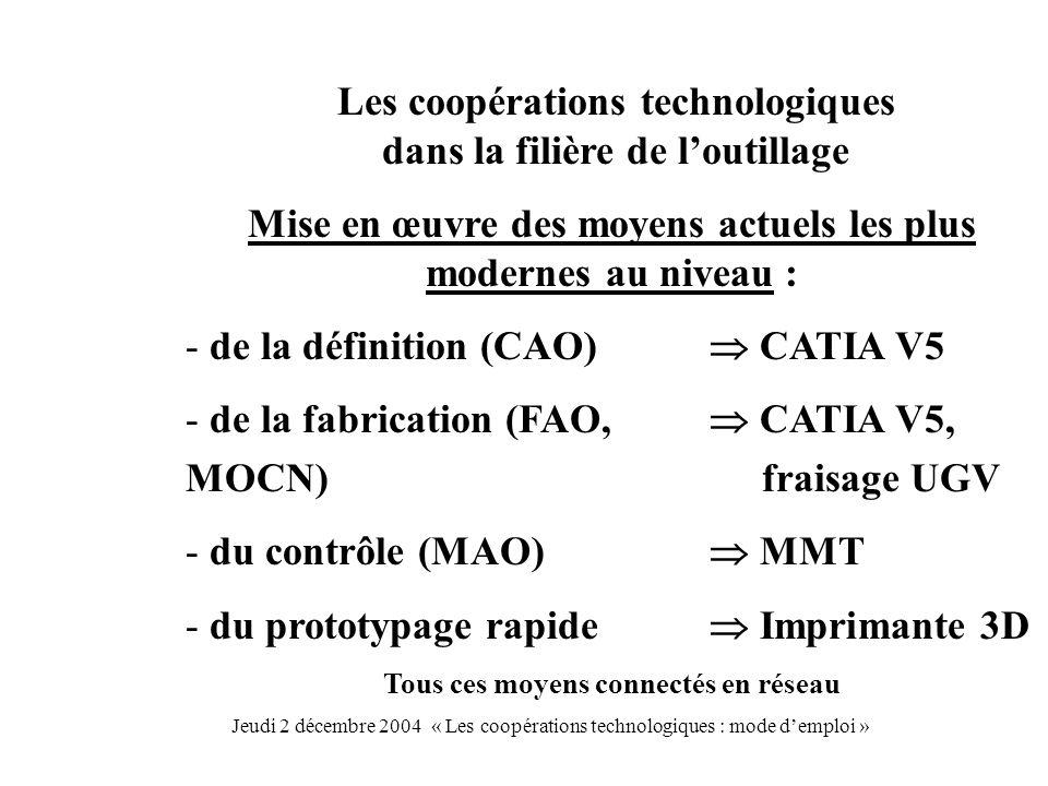 Les coopérations technologiques dans la filière de loutillage Mise en œuvre des moyens actuels les plus modernes au niveau : - de la définition (CAO) CATIA V5 - de la fabrication (FAO, CATIA V5, MOCN) fraisage UGV - du contrôle (MAO) MMT - du prototypage rapide Imprimante 3D Tous ces moyens connectés en réseau Jeudi 2 décembre 2004 « Les coopérations technologiques : mode demploi »