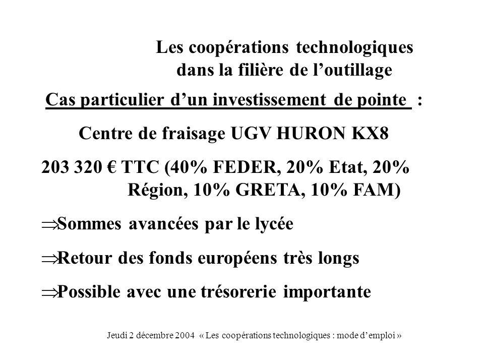 Les coopérations technologiques dans la filière de loutillage Cas particulier dun investissement de pointe : Centre de fraisage UGV HURON KX8 203 320