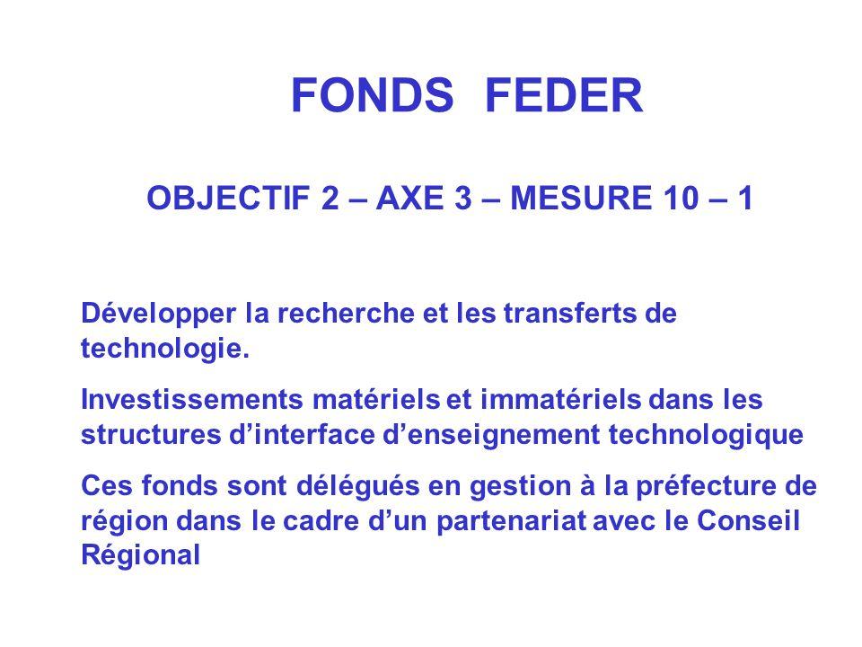OBJECTIF 2 – AXE 3 – MESURE 10 – 1 Développer la recherche et les transferts de technologie. Investissements matériels et immatériels dans les structu