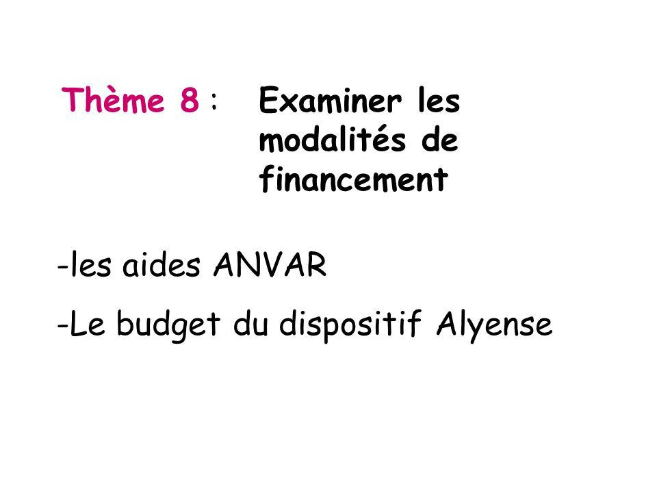 Thème 8 : Examiner les modalités de financement -les aides ANVAR -Le budget du dispositif Alyense
