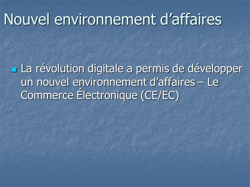 Nouvel environnement daffaires La révolution digitale a permis de développer un nouvel environnement daffaires – Le Commerce Électronique (CE/EC) La révolution digitale a permis de développer un nouvel environnement daffaires – Le Commerce Électronique (CE/EC)