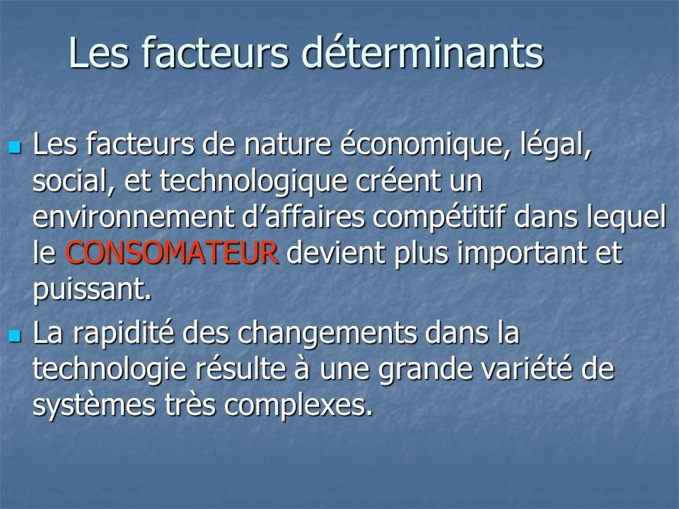 Les facteurs déterminants Les facteurs de nature économique, légal, social, et technologique créent un environnement daffaires compétitif dans lequel