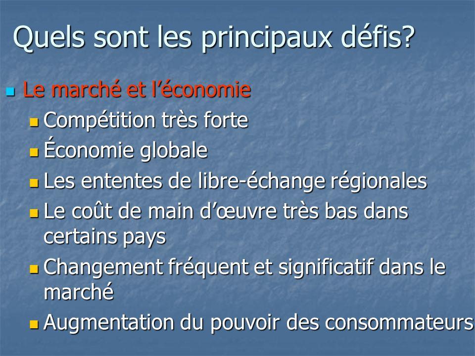 Quels sont les principaux défis? Le marché et léconomie Le marché et léconomie Compétition très forte Compétition très forte Économie globale Économie