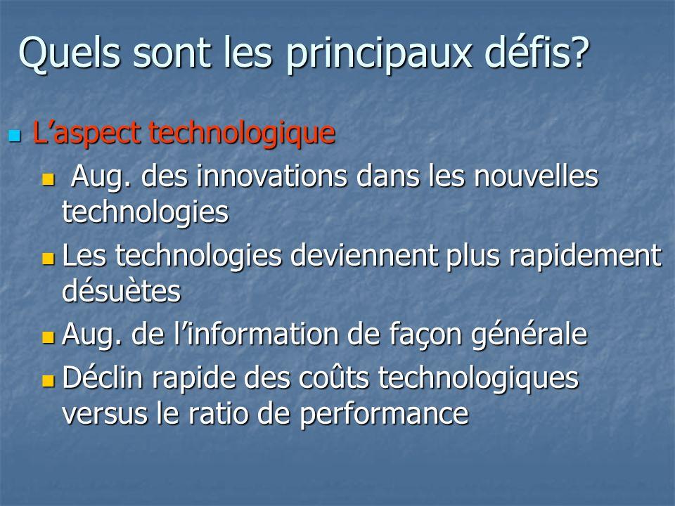 Quels sont les principaux défis? Laspect technologique Laspect technologique Aug. des innovations dans les nouvelles technologies Aug. des innovations