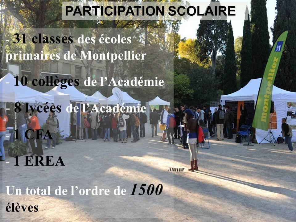 - 31 classes des écoles primaires de Montpellier - 10 collèges de lAcadémie - 8 lycées de lAcadémie - 1 CFA - 1 EREA Un total de lordre de 1500 élèves