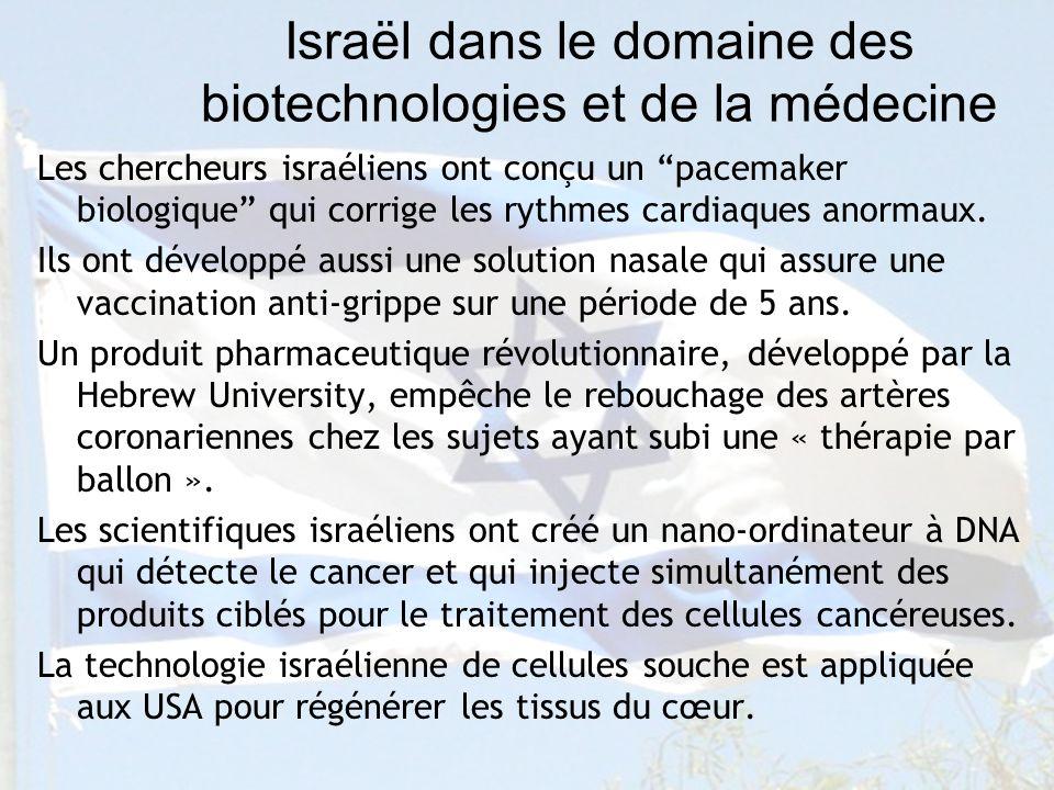 Israël compte parmi les pays qui sont à la pointe de la recherche médicale… avec des chercheurs considérés comme les meilleurs du monde.