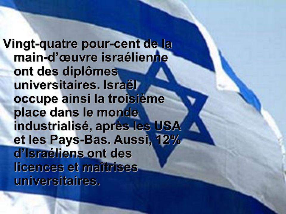 Israël détient le record du monde quant au nombre dordinateurs domestiques par habitant.