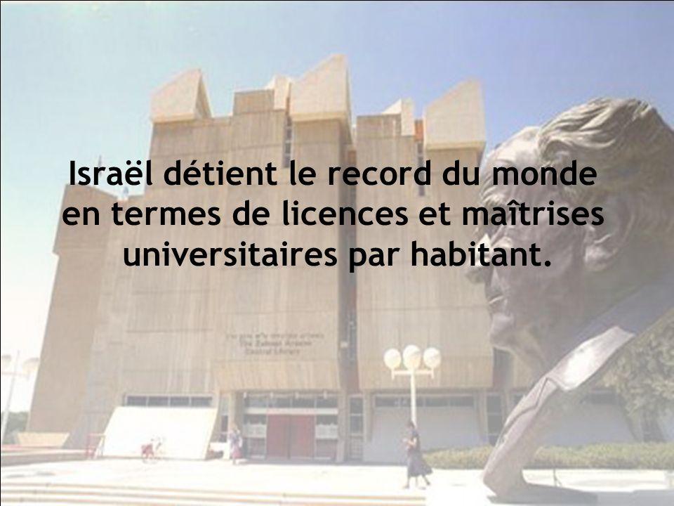 Vingt-quatre pour-cent de la main-dœuvre israélienne ont des diplômes universitaires.