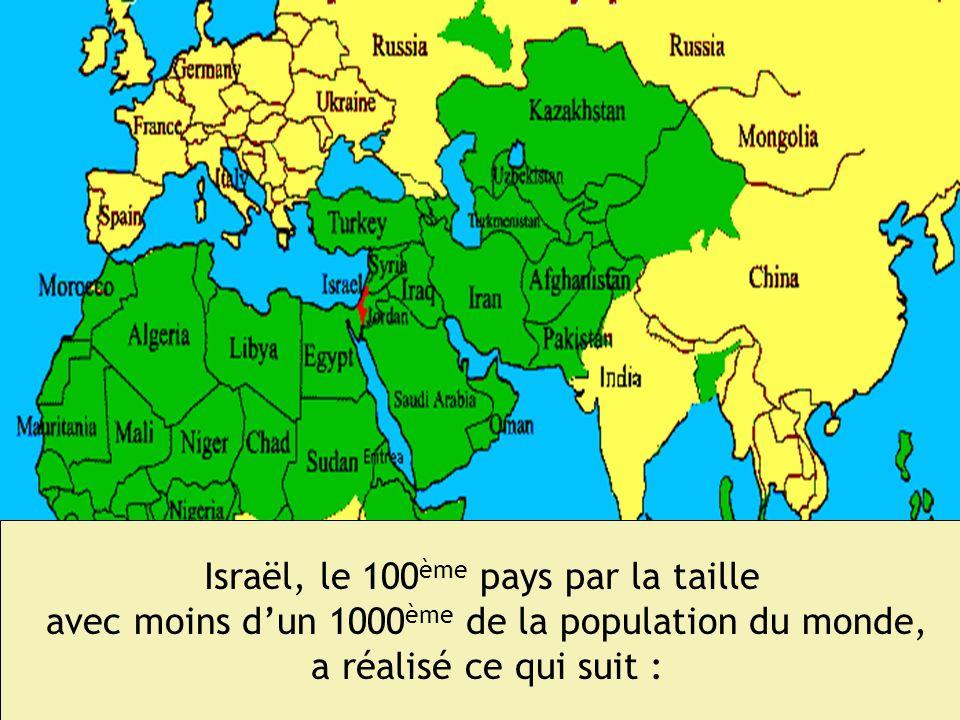 Israël, le 100 ème pays par la taille avec moins dun 1000 ème de la population du monde, a réalisé ce qui suit :