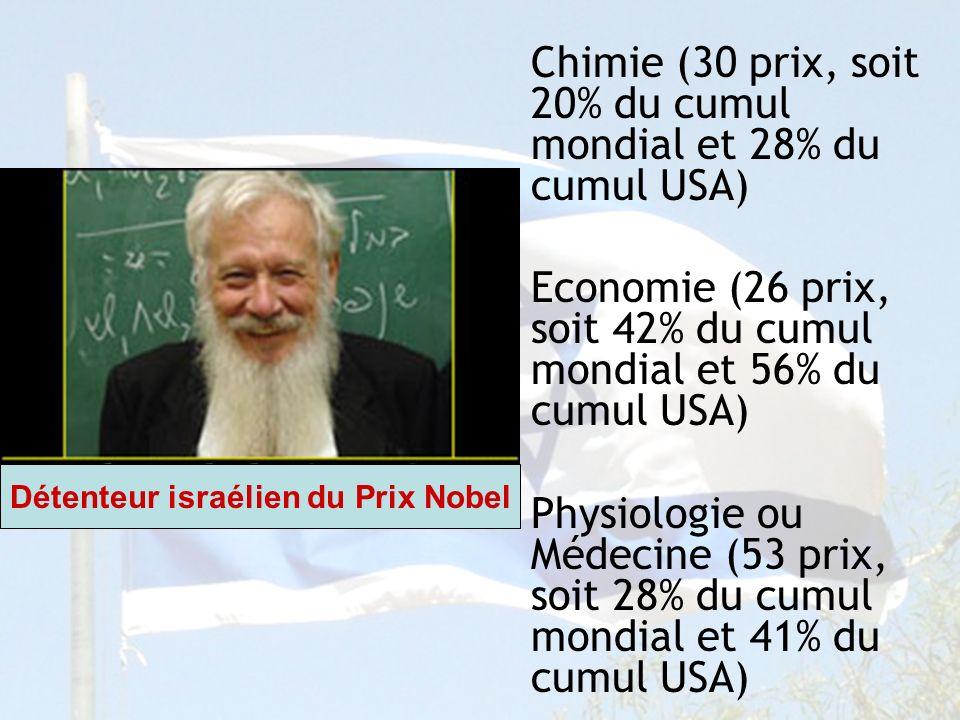 Les Prix Nobel Israéliens et Juifs