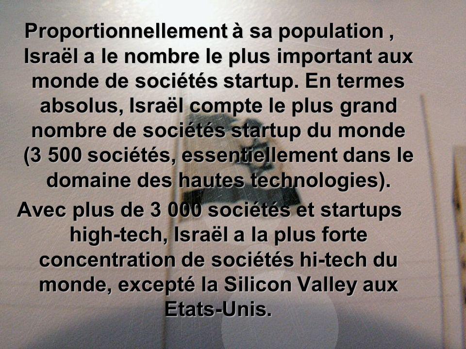 Proportionnellement à sa population, Israël a le nombre le plus important aux monde de sociétés startup.