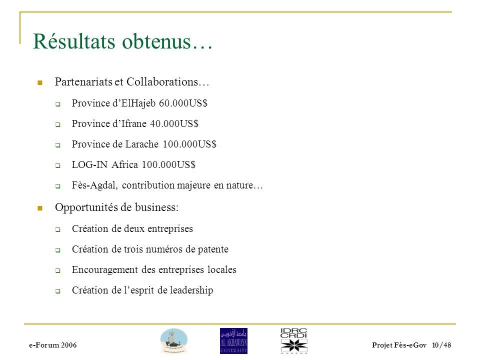 e-Forum 2006Projet Fès-eGov 9/48 Résultats obtenus… Évaluation limpact des NTIC sur la bonne gouvernance… Méthodologie scientifique… Indicateurs mesurables… Contextuelle… Unique dans le monde… Candidat au «Best Paper Award» au WSEAS05 Adoptée par le réseau « Log-In Africa » à toute lAfrique…