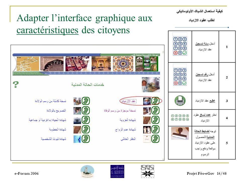e-Forum 2006Projet Fès-eGov 13/48 Adapter les applications technologiques aux besoins des citoyens (utilisabilité)) y développement dune nouvelle mani