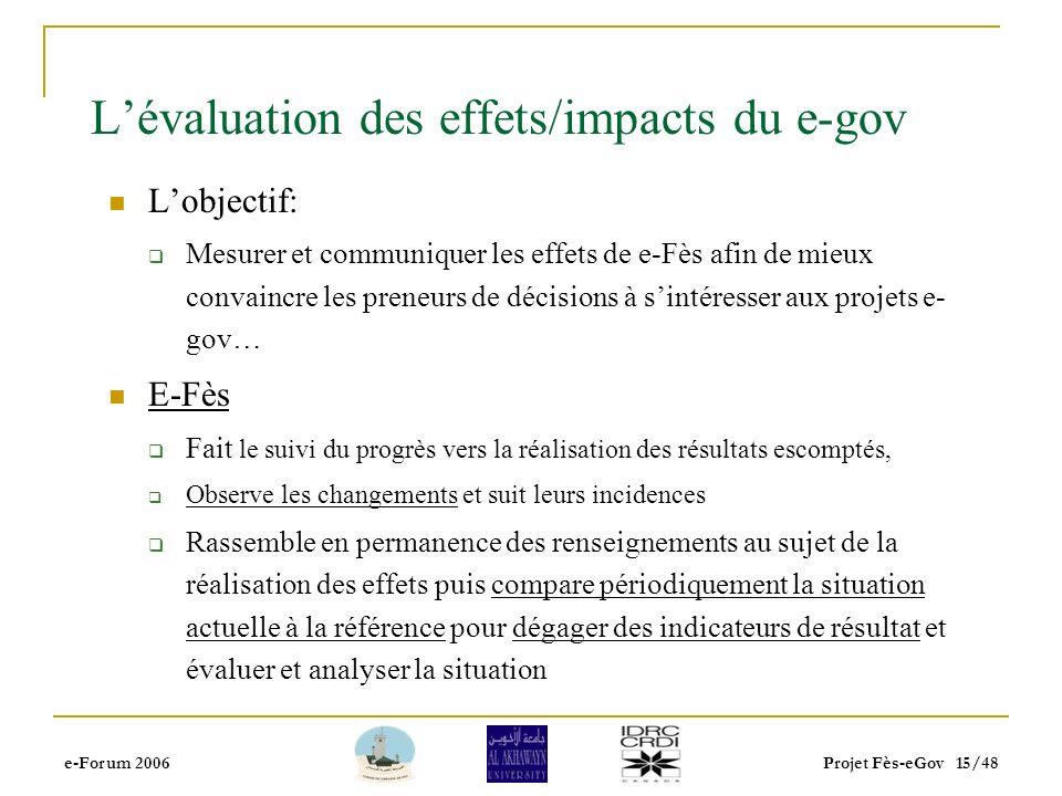 e-Forum 2006Projet Fès-eGov 14/48 Adapter linterface graphique aux caractéristiques des citoyens
