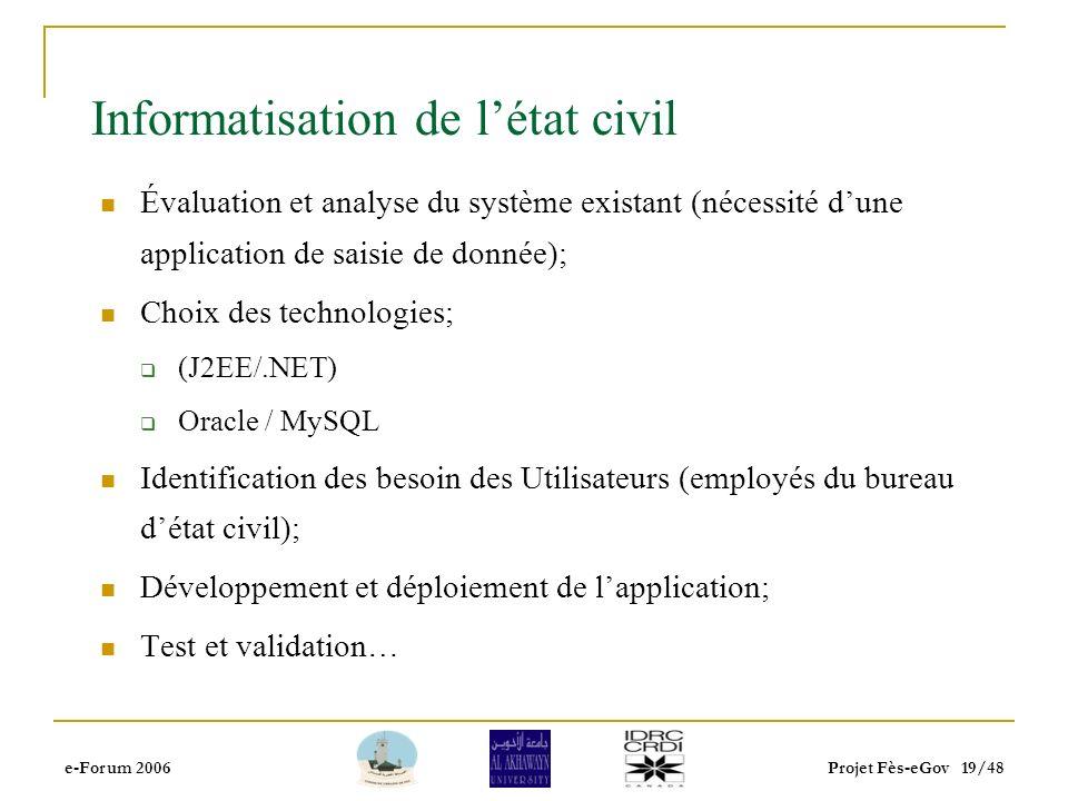 e-Forum 2006Projet Fès-eGov 18/48 Étapes et services du projet Numérisation des registres de létat civil… Portail de proximité relatif aux Baladiya do