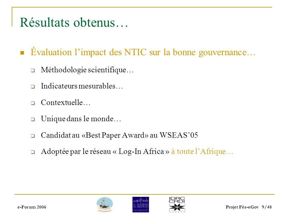 e-Forum 2006Projet Fès-eGov 8/48 Résultats obtenus… Carte de route -Roadmap- Intervenants et leurs rôles Étapes et scénarios Échéancier Budget Technol